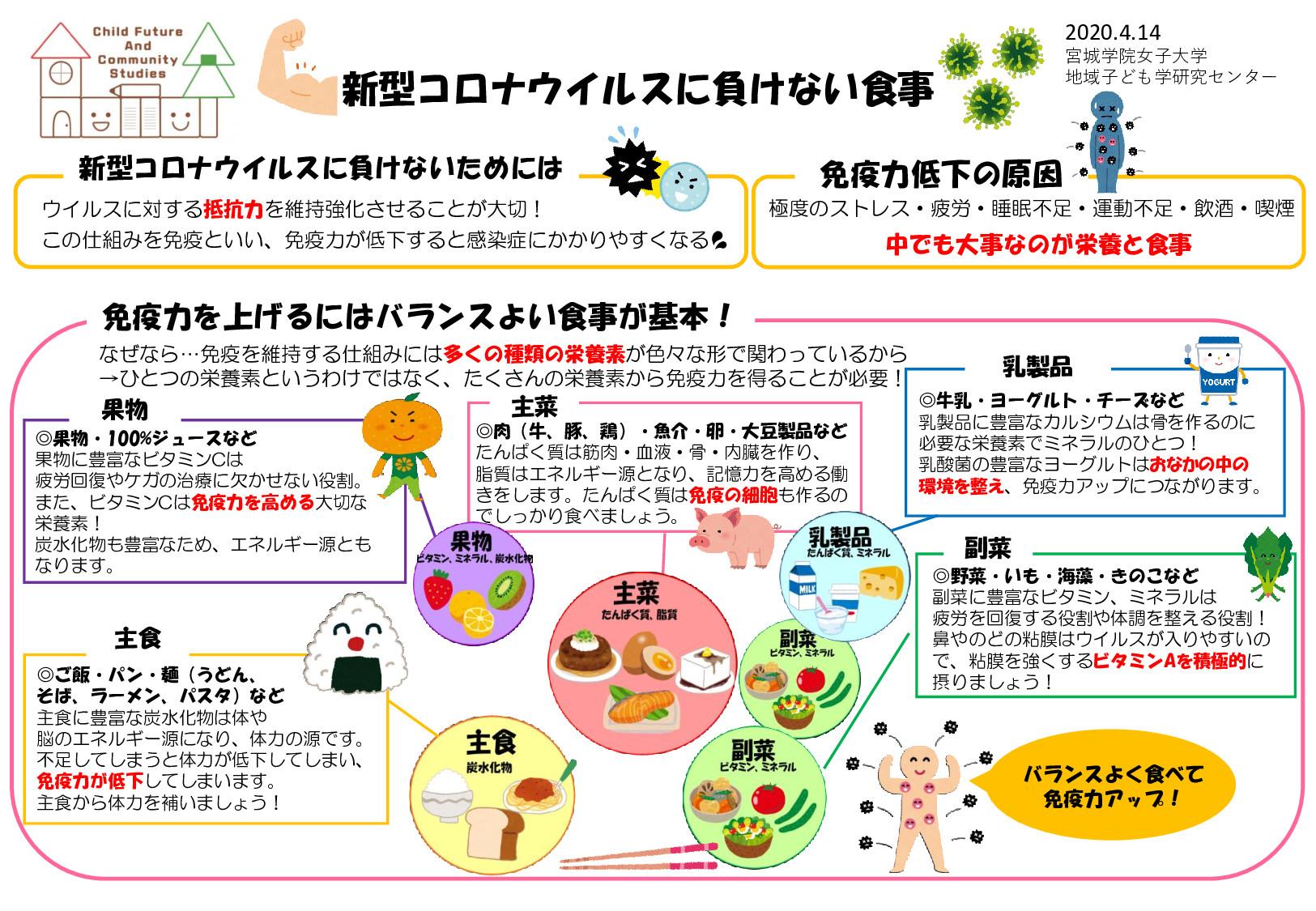 コロナ 免疫 新型