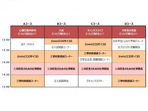 OCモデルコース20131207